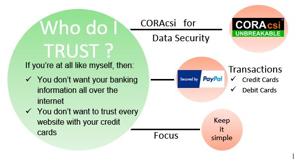 Trust CORAcsi for data and PayPal for transactions